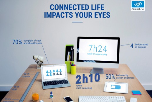 Eyezen lenses: relaxing eyes to help protect visual health